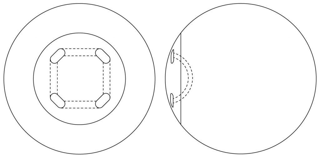 Quadro-Port tunnel orbital sphere diagram