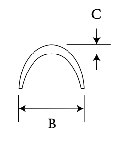 Nasal Arch Diagram 2