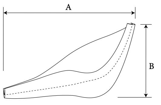 SP Mandibular Angle diagram