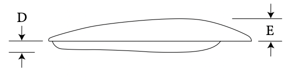 Lateral Augmentation Mandible diagram 2
