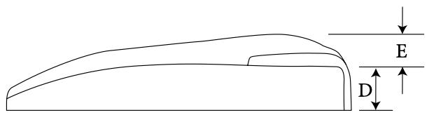 Ramus of the Mandible diagram 2