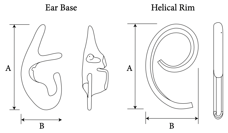 Two-Piece Auricular Implant diagram