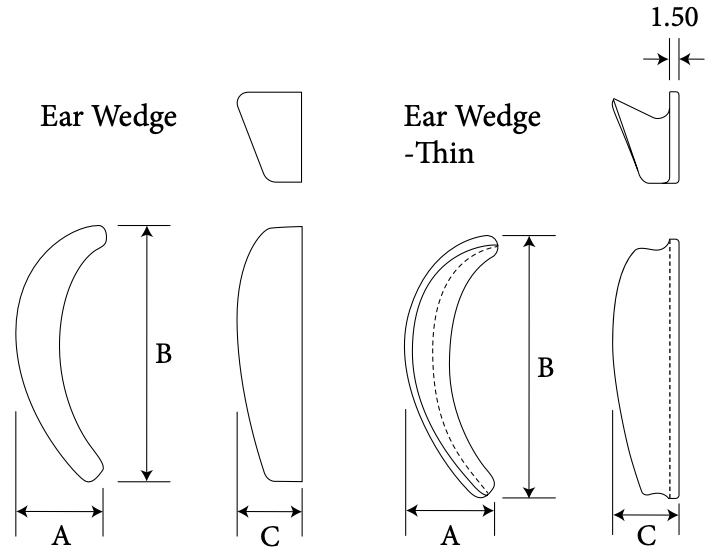 ear wedge diagram