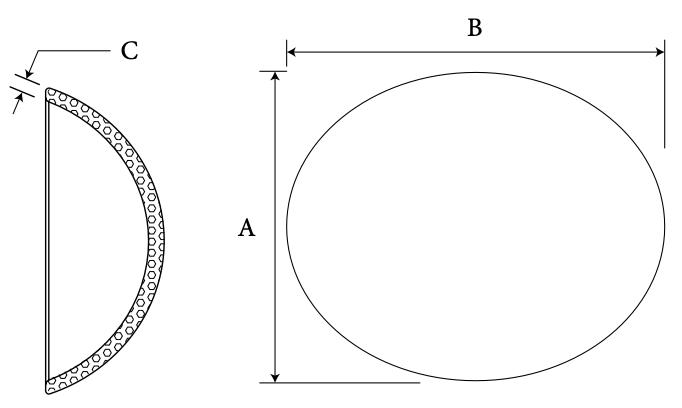 Cranial Dome diagram